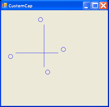 Simplest Coordinate