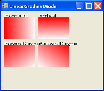 Line Gradient