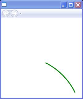 Clockwise, small arc (default)