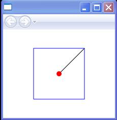 Four-quadrant Cartesian coordinate system