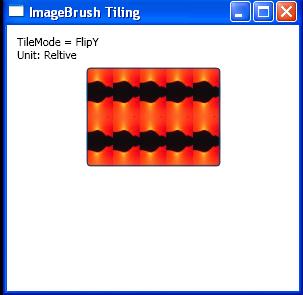 Image TileMode = FlipY