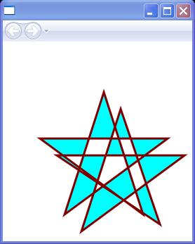 Overlapping Stars