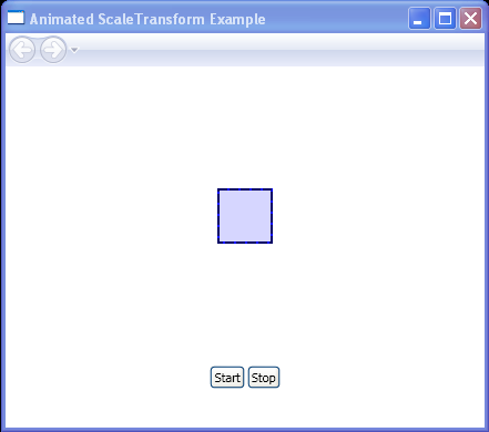 The ScaleX and ScaleY properties of this ScaleTransform are each animated from 0 to 1