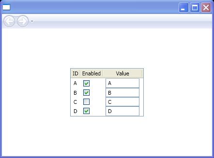 Using XmlDataProvider