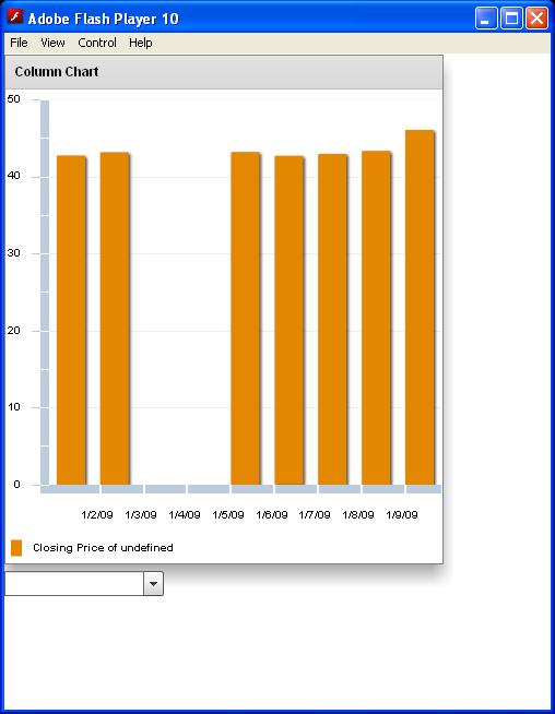Change Service DataProvider