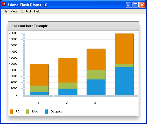 Column Chart Demo and CategoryAxis