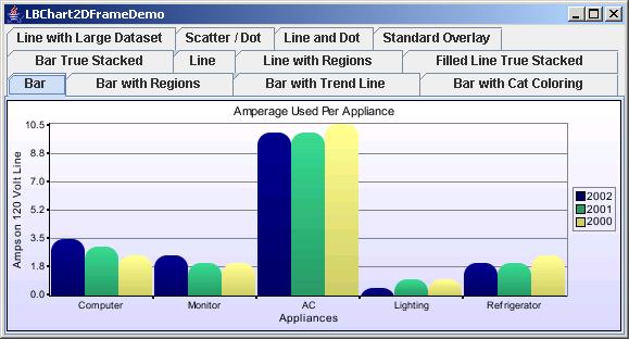 Chart2D: Bar Chart