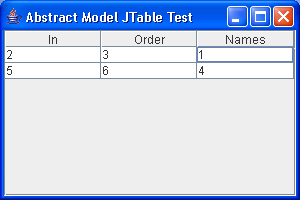 JTable with a custom column model