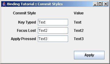Demonstrates three different styles when to commit changes