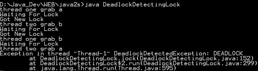 Deadlock Detecting