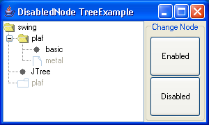 Disabled Node Tree Example