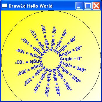 SWT 2D Unicode