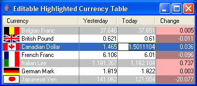 Editable Highlight Currency Table