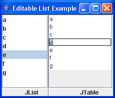 Editable List Example