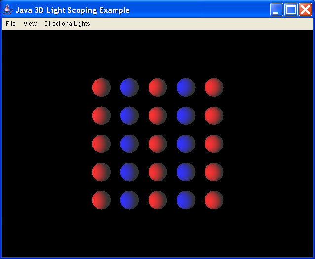 ExLightScope - illustrate use of light scope groups