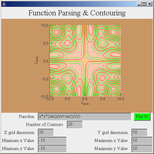 Draw Your Own Contour Function