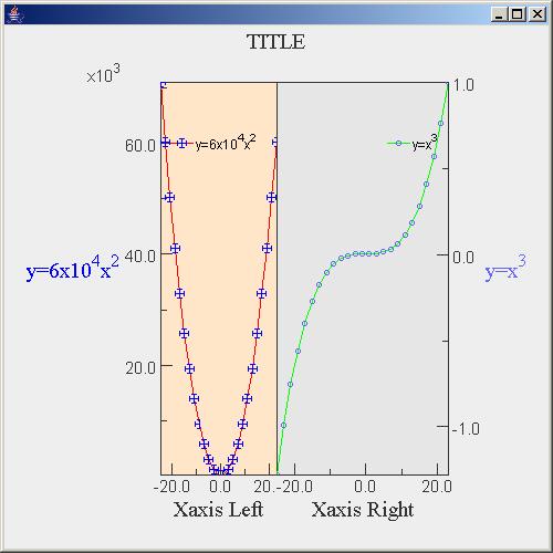 Math Function Chart