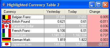 Highlight Currency Table 2