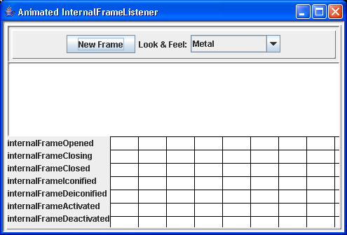 Internal Frame Listener Demo