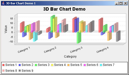 JFreeChart: Vertical Bar Chart 3D Demo 1