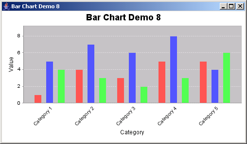 JFreeChart: Bar Chart Demo 8