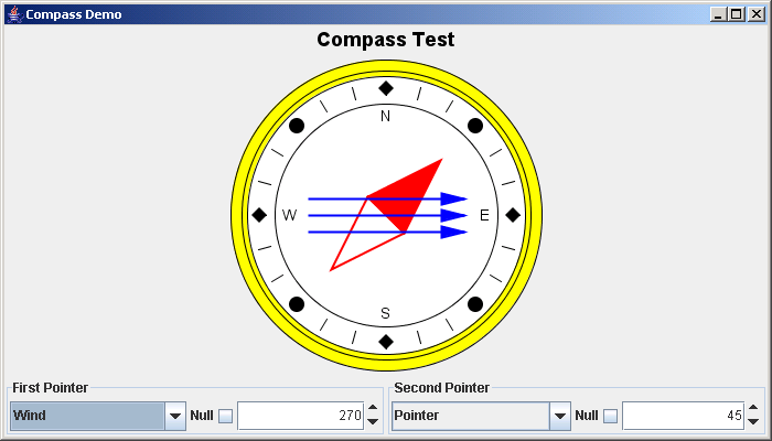JFreeChart: Compass Demo