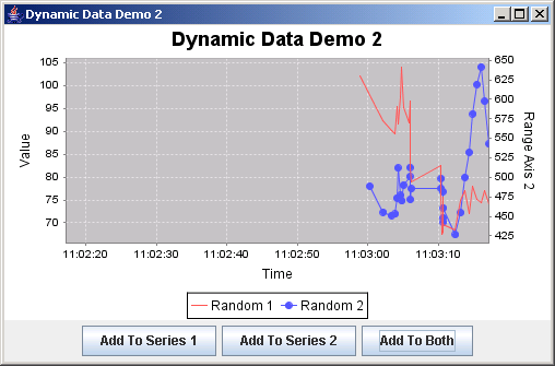 JFreeChart: Dynamic Data Demo 2