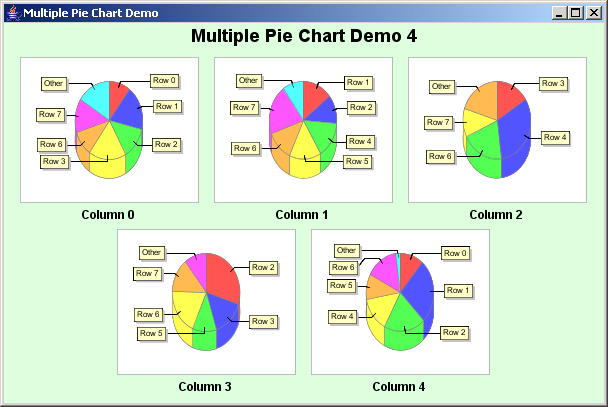 JFreeChart: Multiple Pie Chart Demo 4