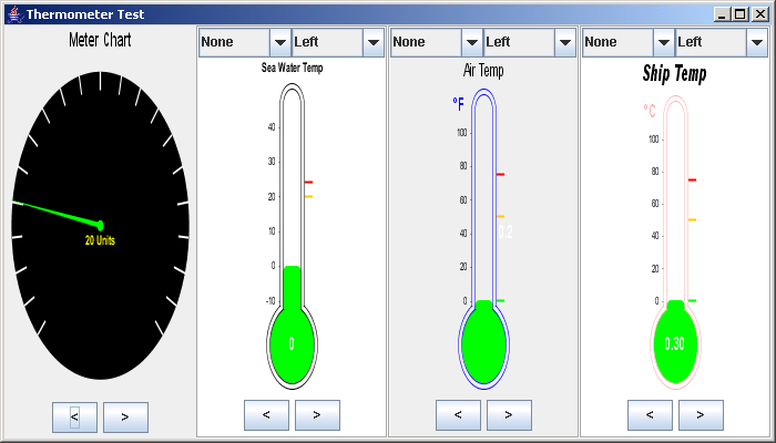 JFreeChart: Thermometer Demo