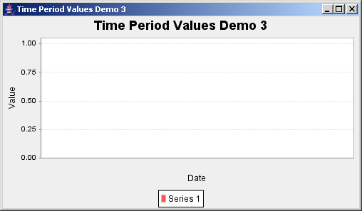 JFreeChart: Time Period Values Demo 3