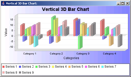 Vertical bars with a 3D effect: representing data from a Category Data set