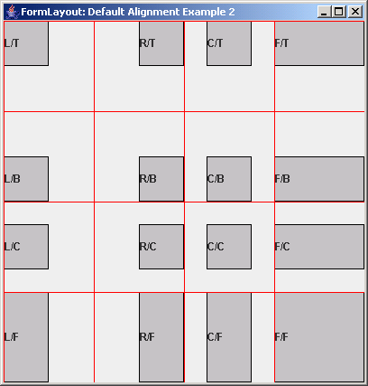 FormLayout: Default Alignment Example 2