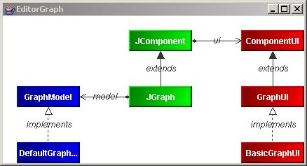 Graph Editor Demo