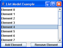 An example of JList with a DefaultListModel