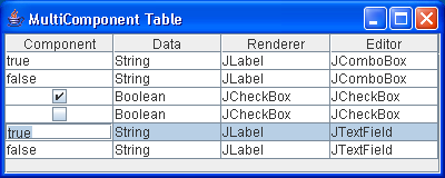 multiple Component Table 2: checkbox