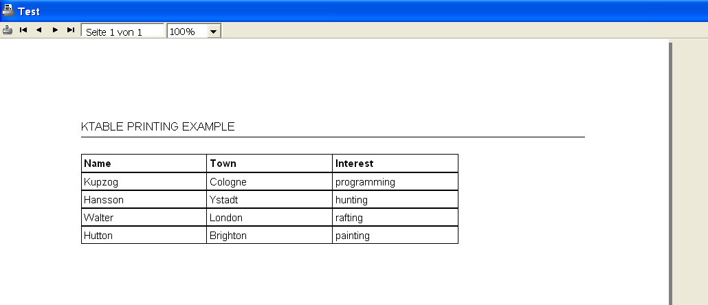Print KTable (SWT Table)Example 