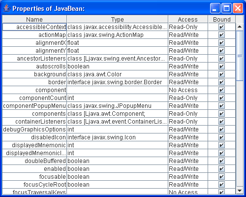 Property Table: Use JTable to display and edit properties