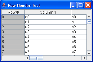 A row header column with the TableColumnModel