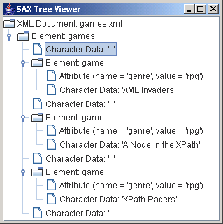 SAX Tree Viewer