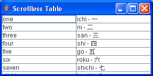 Scroll Table Sample