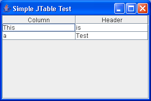 JTable class using default table models and a convenience