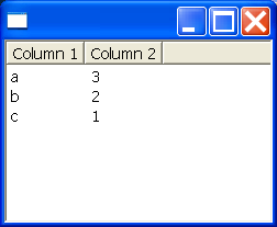 Sort a SWT table by column