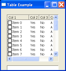 SWT Table Simple Demo