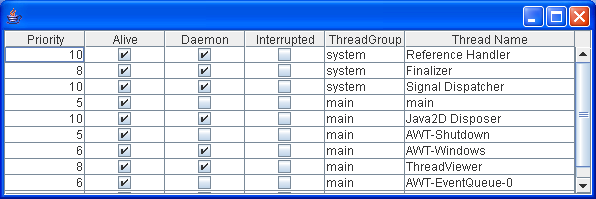 View current Threads in a table