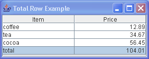 Total(Calculate) Row Example