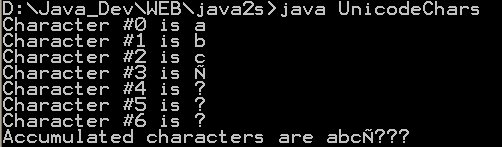 how to get unicode characters in java