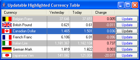 Updatable Highlight Currency Table