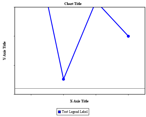JCharts: Line Chart 