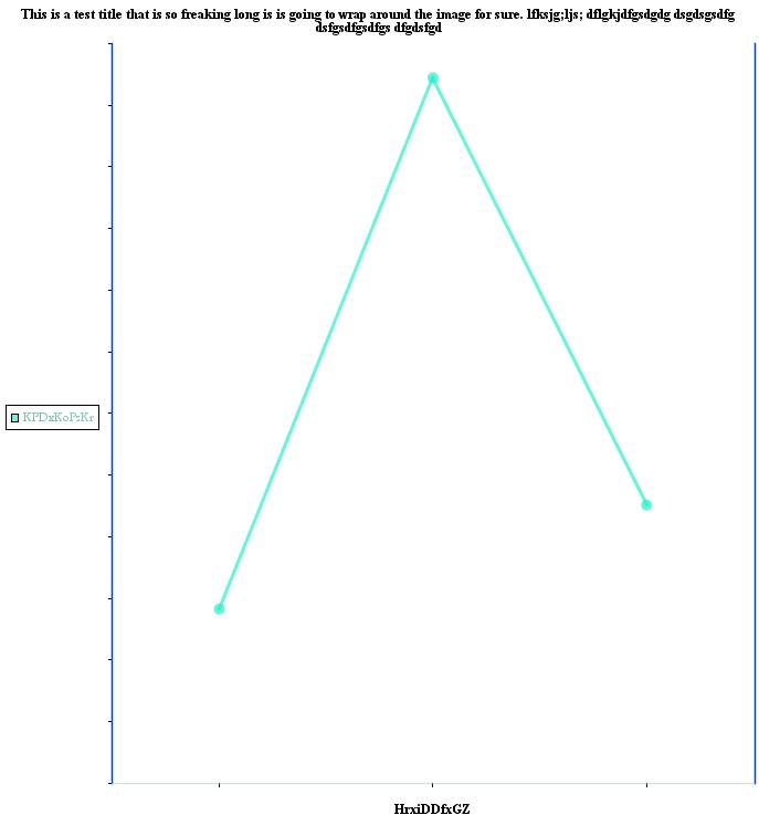 JCharts: Line Chart 4
