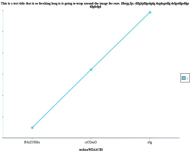 JCharts: Line Chart 7